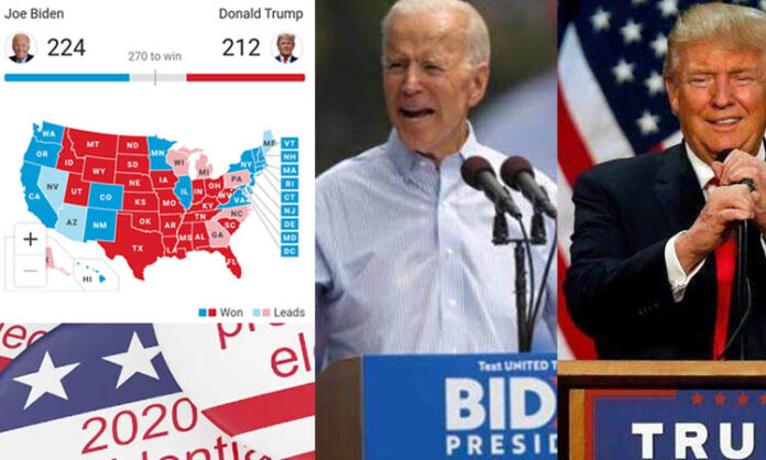 U.S Presidential Election 2020